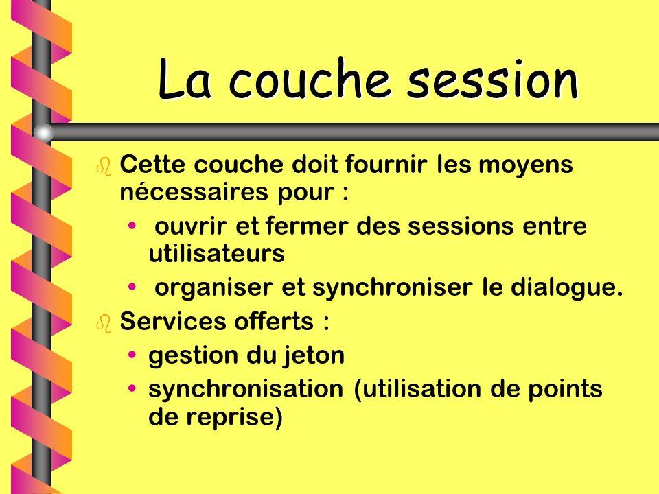 La couche session Cette couche doit fournir les moyens nécessaires pour : ouvrir et fermer des sessions entre utilisateurs.