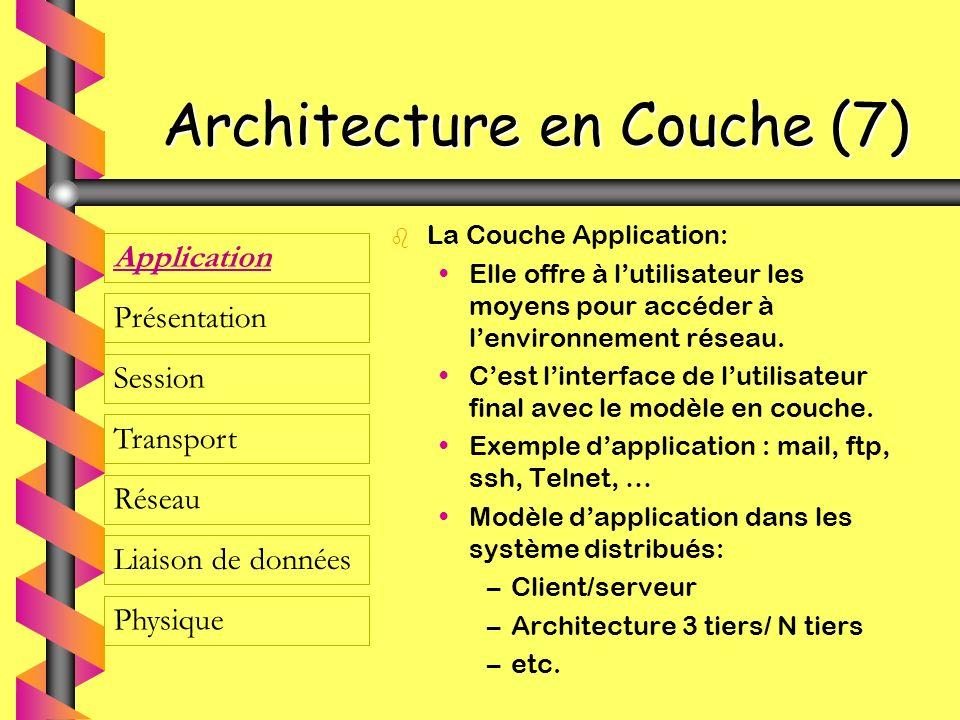 Architecture en Couche (7)