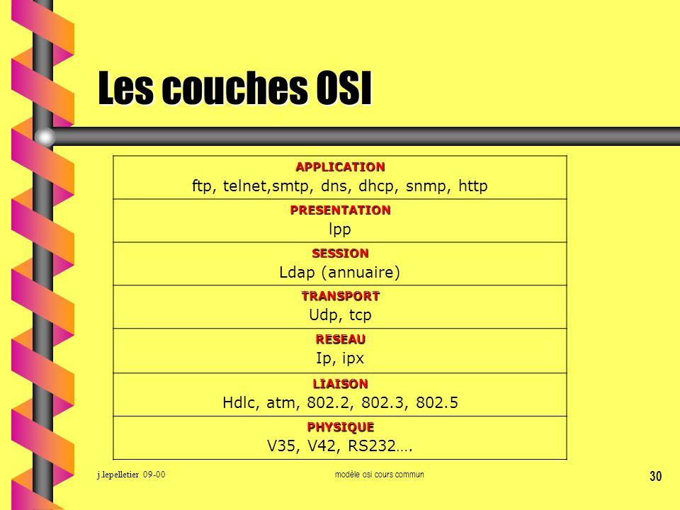 Les couches OSI ftp, telnet,smtp, dns, dhcp, snmp, http lpp