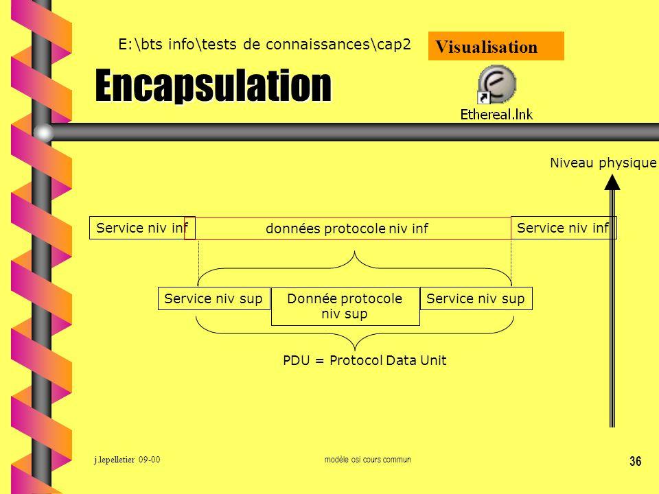 Encapsulation Visualisation E:\bts info\tests de connaissances\cap2