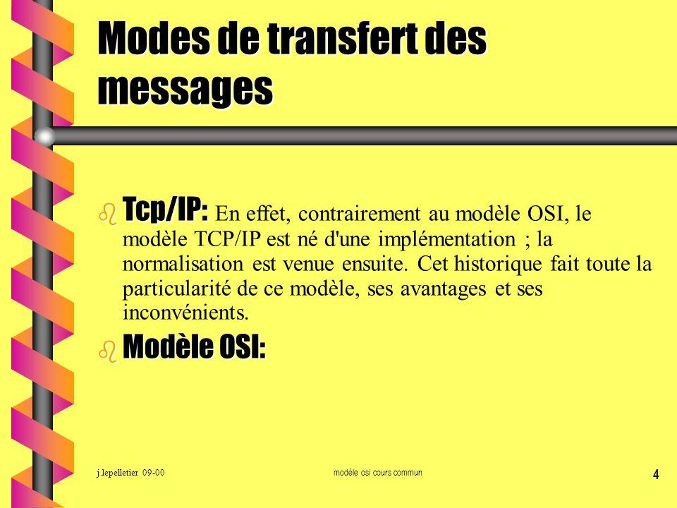 Modes de transfert des messages