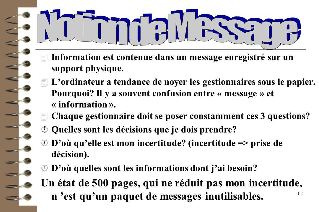 Notion de Message Information est contenue dans un message enregistré sur un support physique.