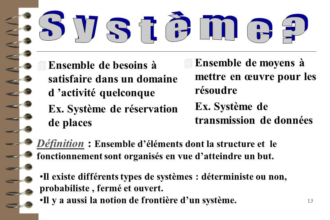 Système Ensemble de moyens à mettre en œuvre pour les résoudre