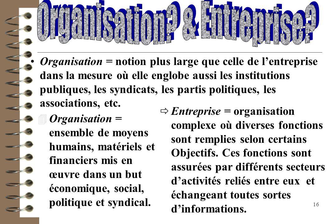 Organisation & Entreprise