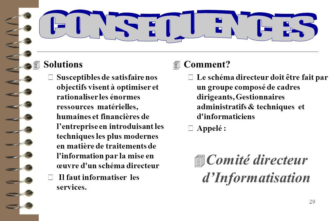 Comité directeur d'Informatisation