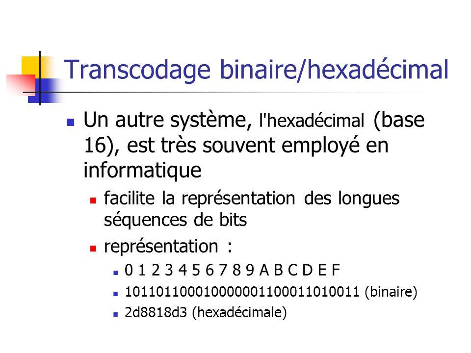 Transcodage binaire/hexadécimal