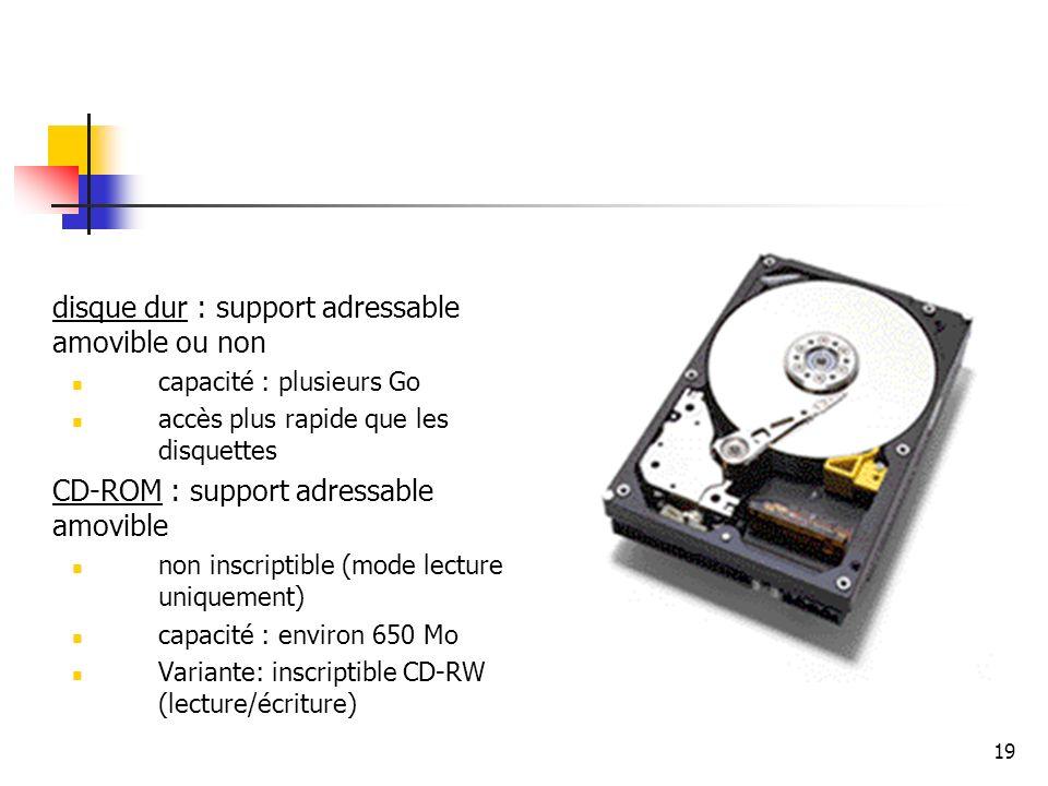 disque dur : support adressable amovible ou non