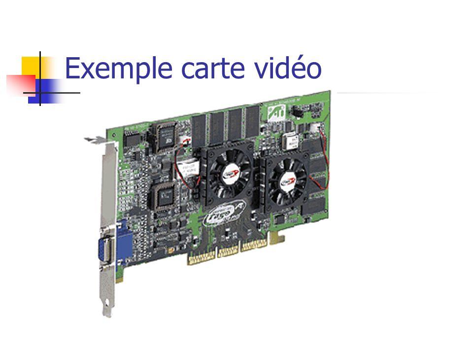Exemple carte vidéo