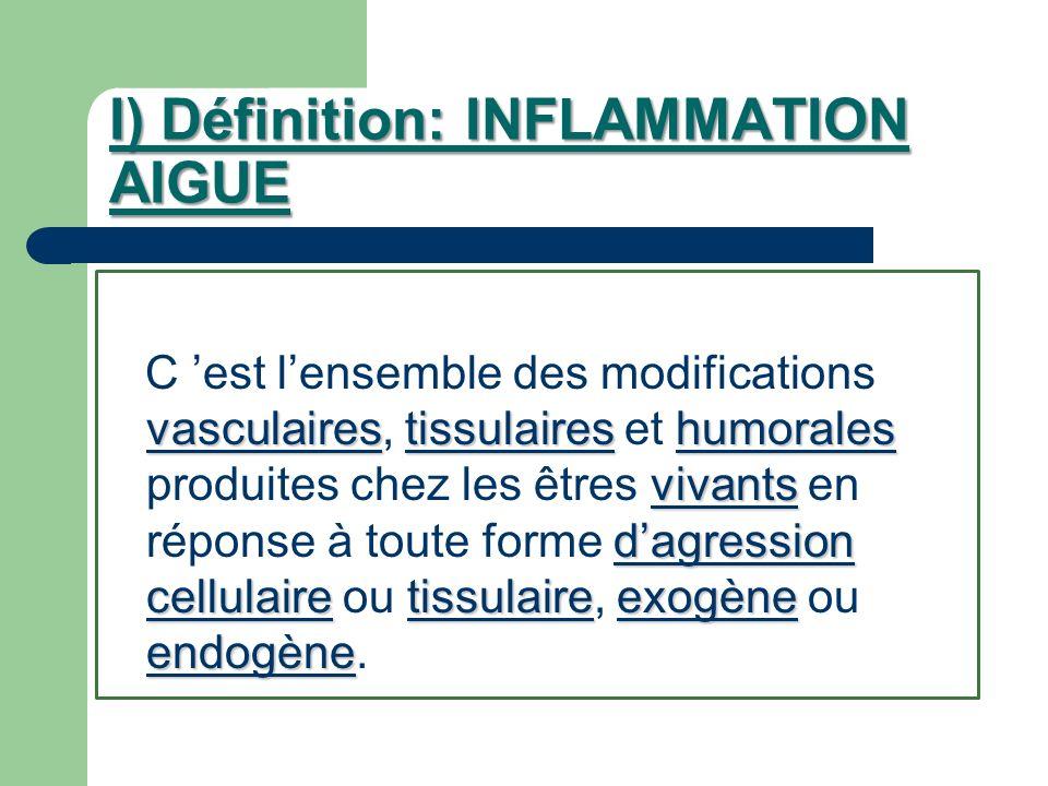 I) Définition: INFLAMMATION AIGUE