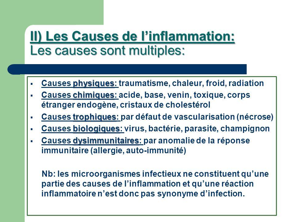 II) Les Causes de l'inflammation: Les causes sont multiples: