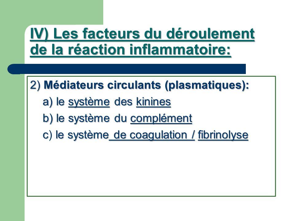 IV) Les facteurs du déroulement de la réaction inflammatoire: