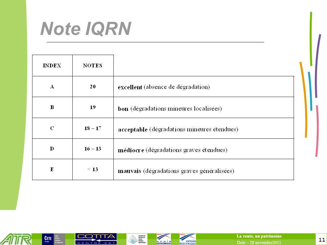 Note IQRN toitototototoot 11 La route, un patrimoine