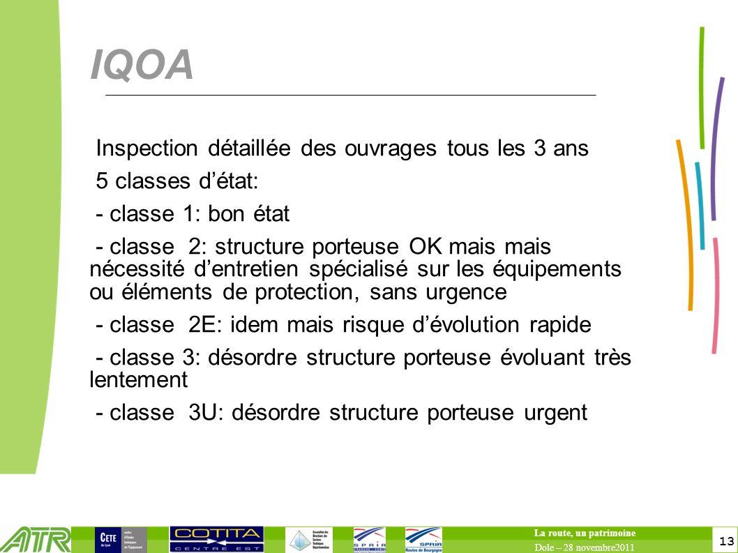 IQOA Inspection détaillée des ouvrages tous les 3 ans
