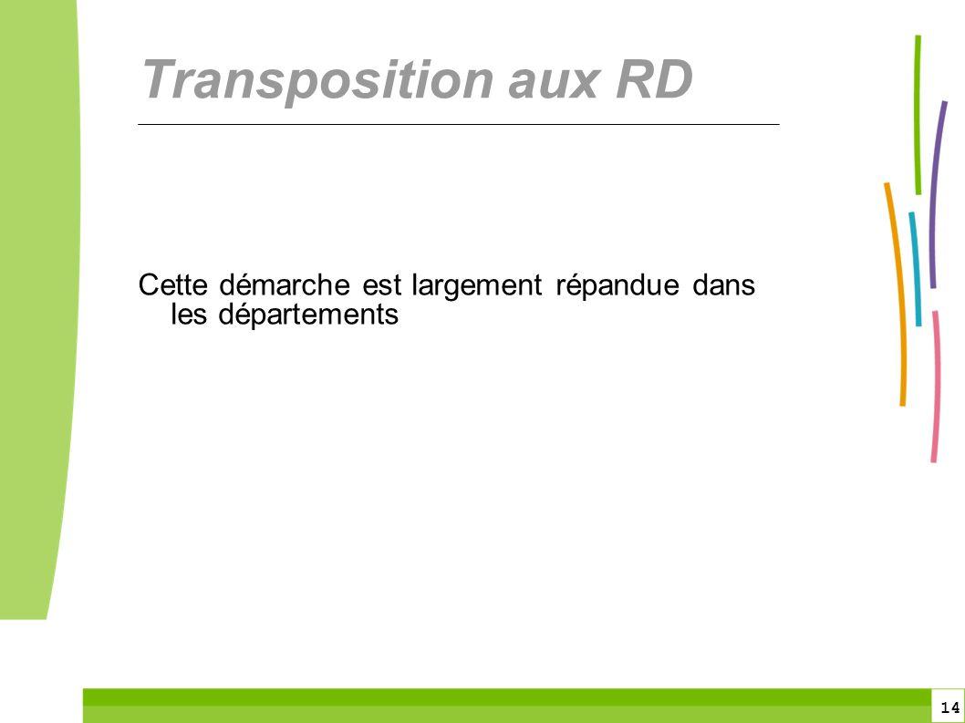 Transposition aux RD Cette démarche est largement répandue dans les départements