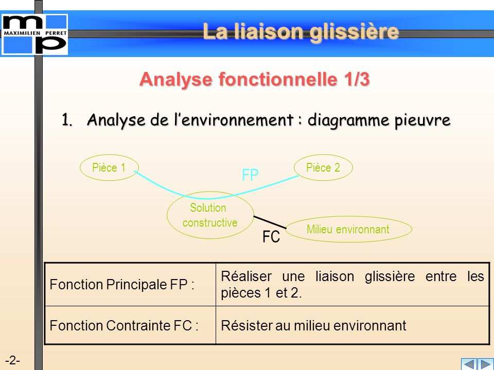 Analyse fonctionnelle 1/3