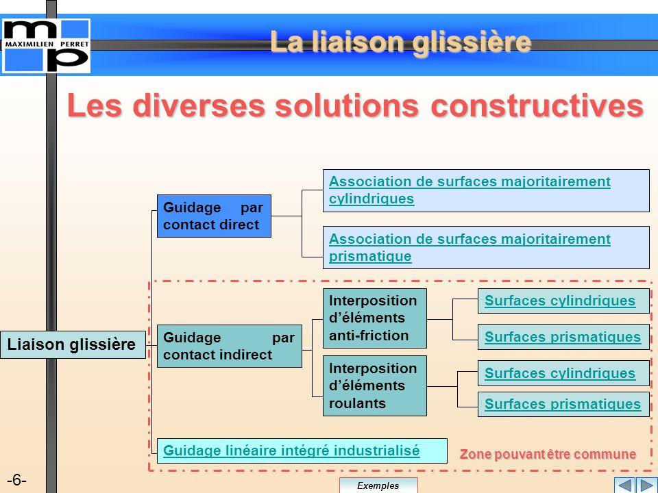 Les diverses solutions constructives