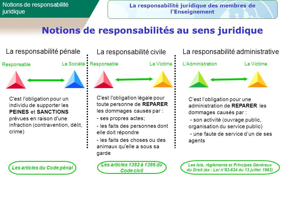 Notions de responsabilités au sens juridique