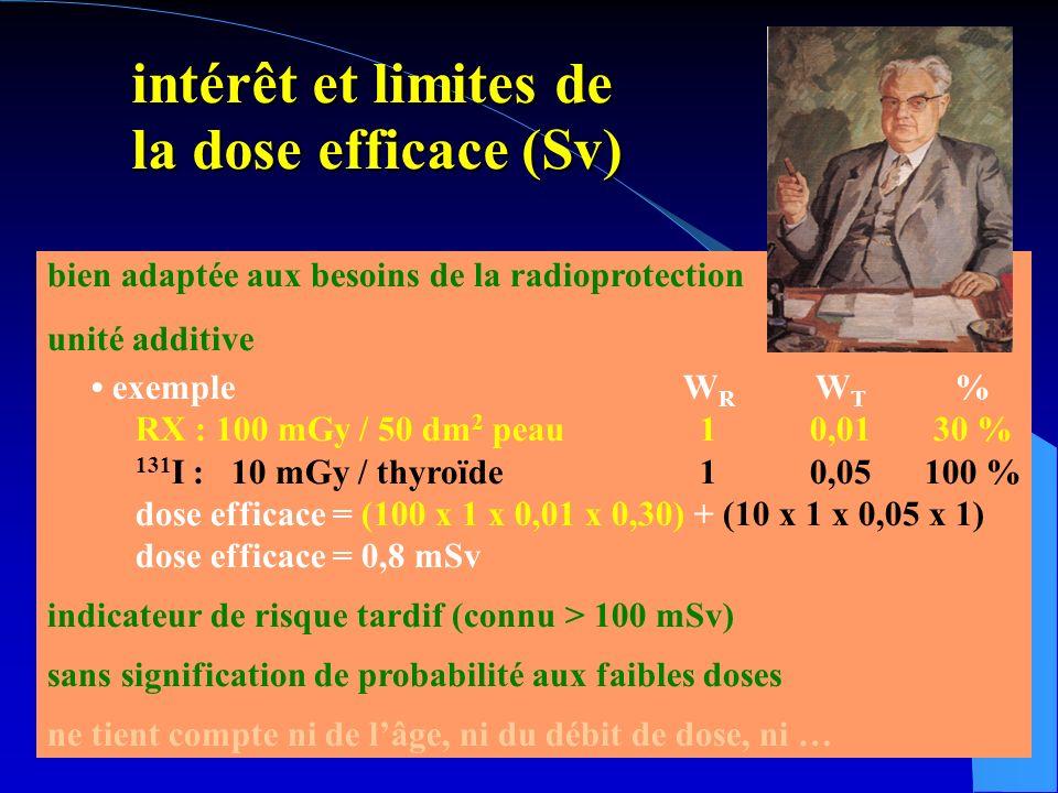 intérêt et limites de la dose efficace (Sv)