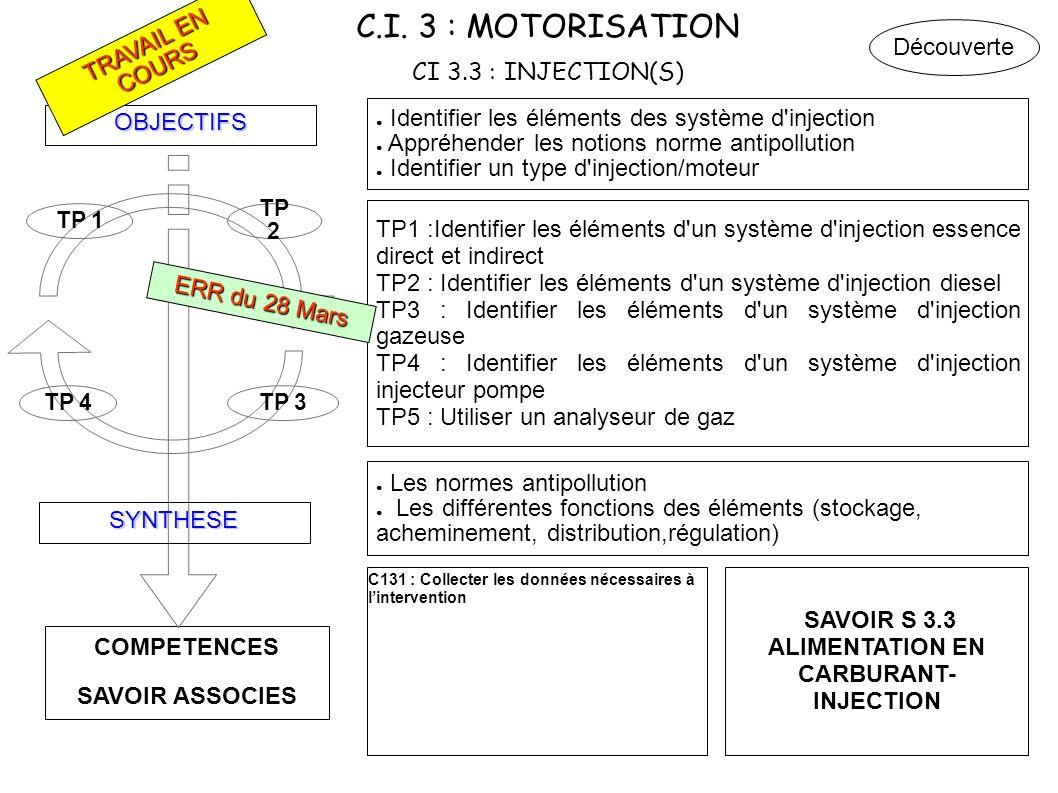 C.I. 3 : MOTORISATION CI 3.3 : INJECTION(S)