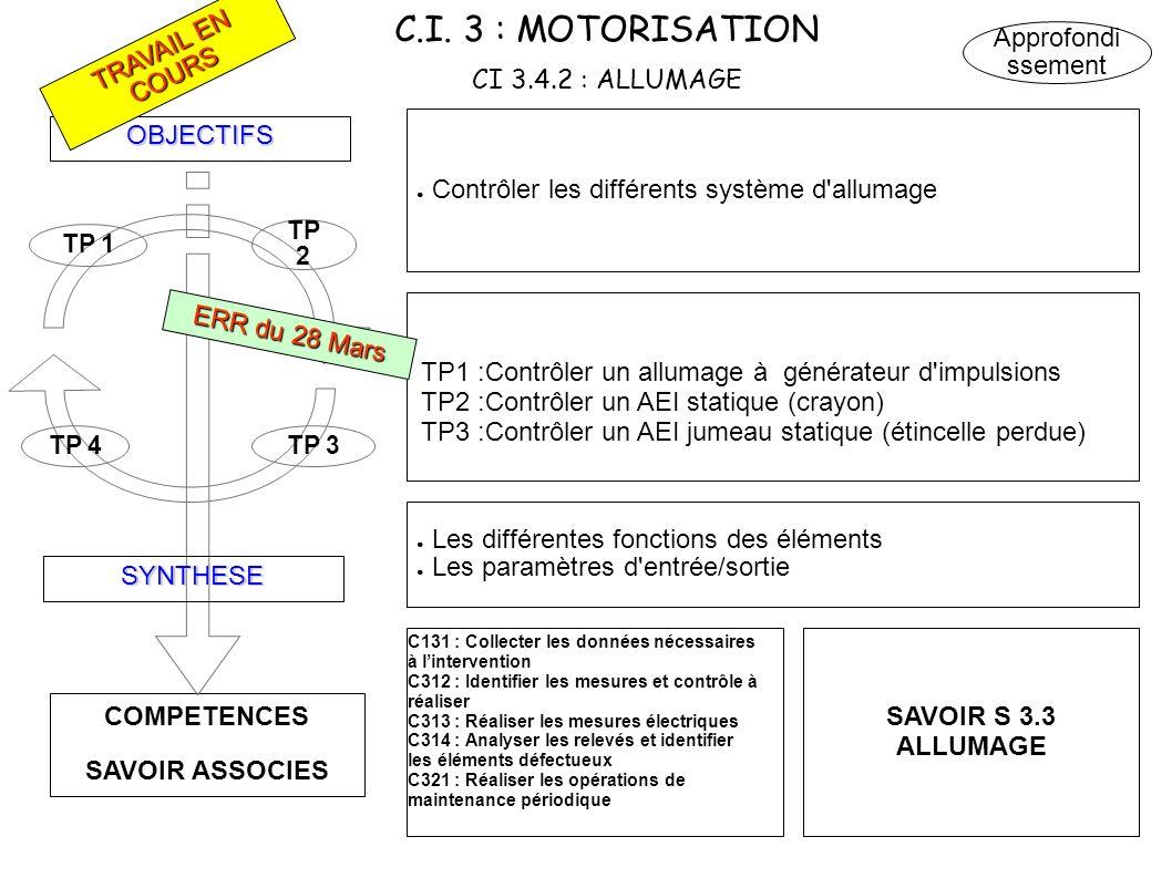 C.I. 3 : MOTORISATION CI 3.4.2 : ALLUMAGE