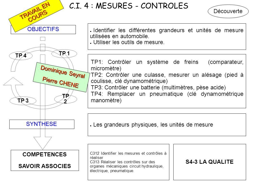 C.I. 4 : MESURES - CONTROLES