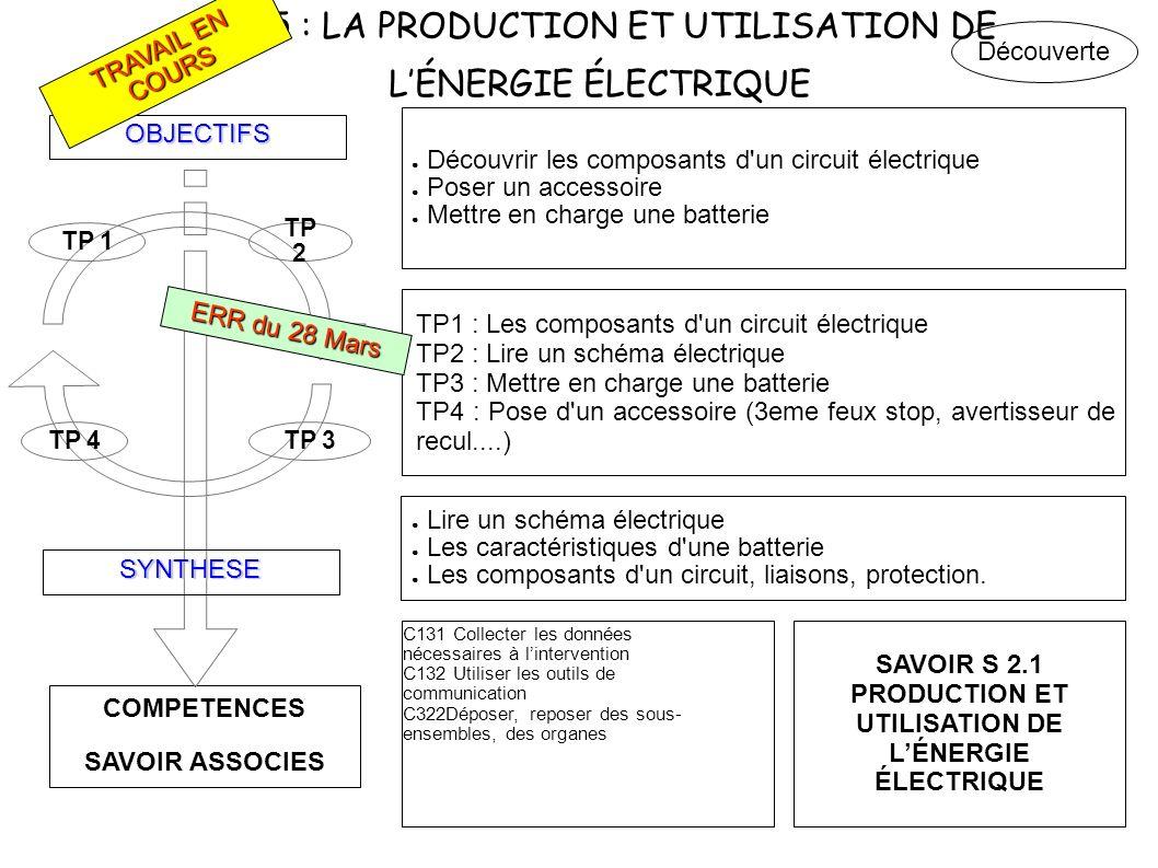 C.I. 5 : LA PRODUCTION ET UTILISATION DE L'ÉNERGIE ÉLECTRIQUE