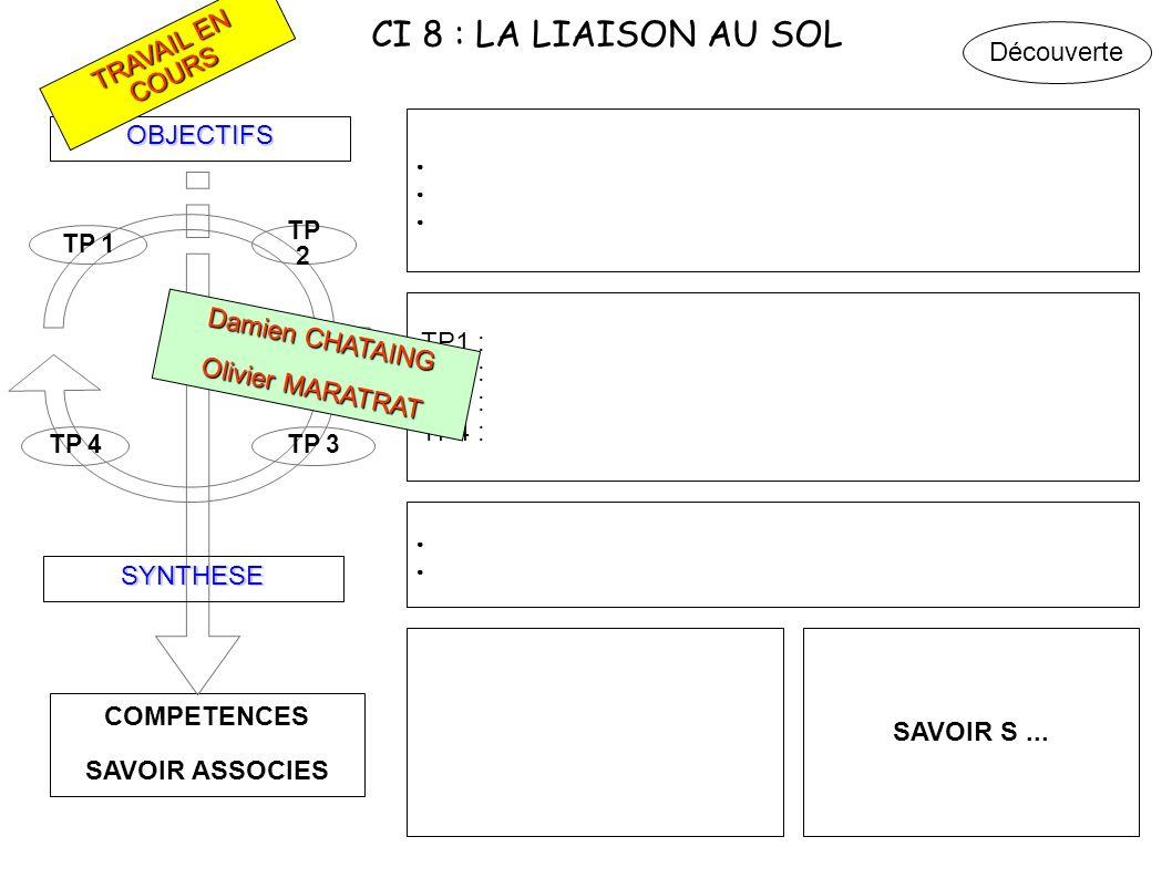 CI 8 : LA LIAISON AU SOL Découverte TRAVAIL EN COURS OBJECTIFS TP1 :