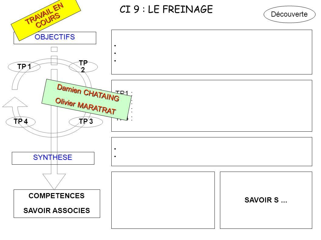 CI 9 : LE FREINAGE Découverte TRAVAIL EN COURS OBJECTIFS TP1 : TP2 :