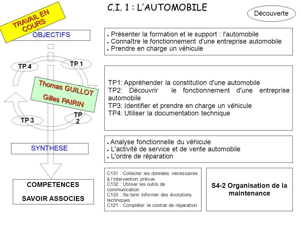 S4-2 Organisation de la maintenance