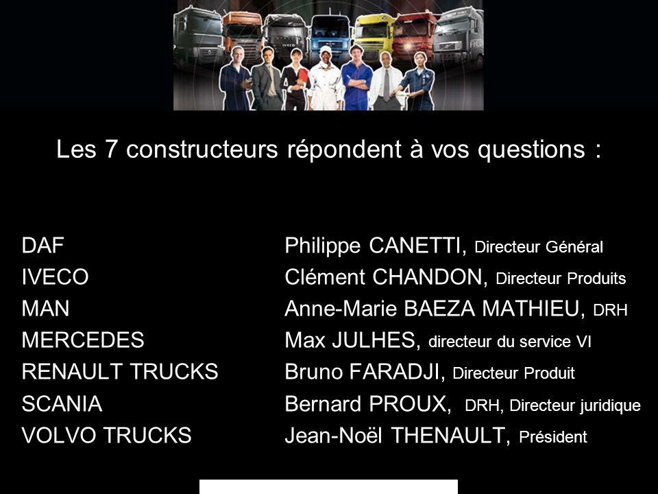 Les 7 constructeurs répondent à vos questions :