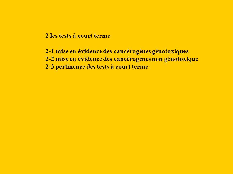 2 les tests à court terme 2-1 mise en évidence des cancérogènes génotoxiques. 2-2 mise en évidence des cancérogènes non génotoxique.