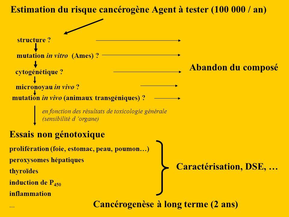 Estimation du risque cancérogène Agent à tester (100 000 / an)