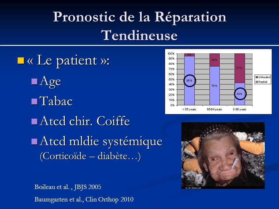 Pronostic de la Réparation Tendineuse