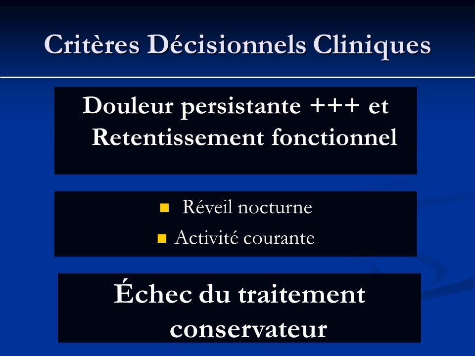Critères Décisionnels Cliniques