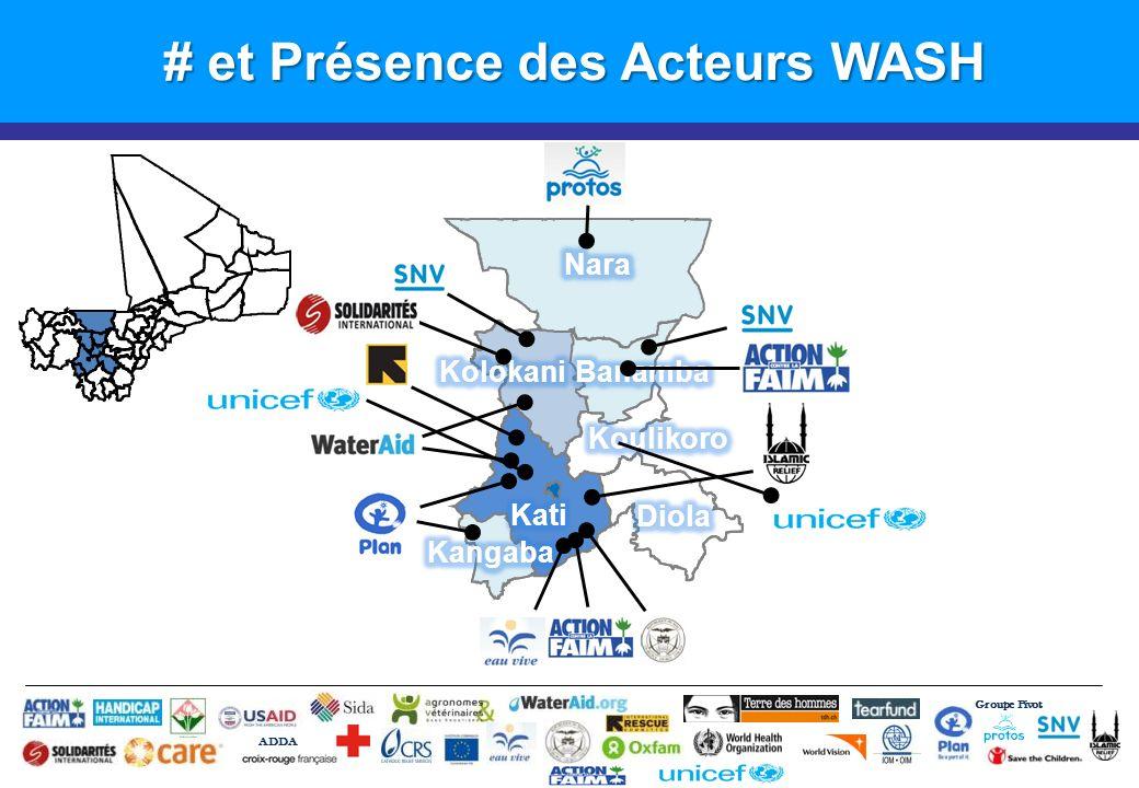 # et Présence des Acteurs WASH