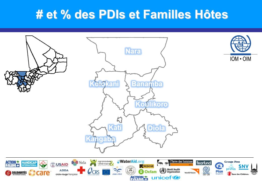 # et % des PDIs et Familles Hôtes