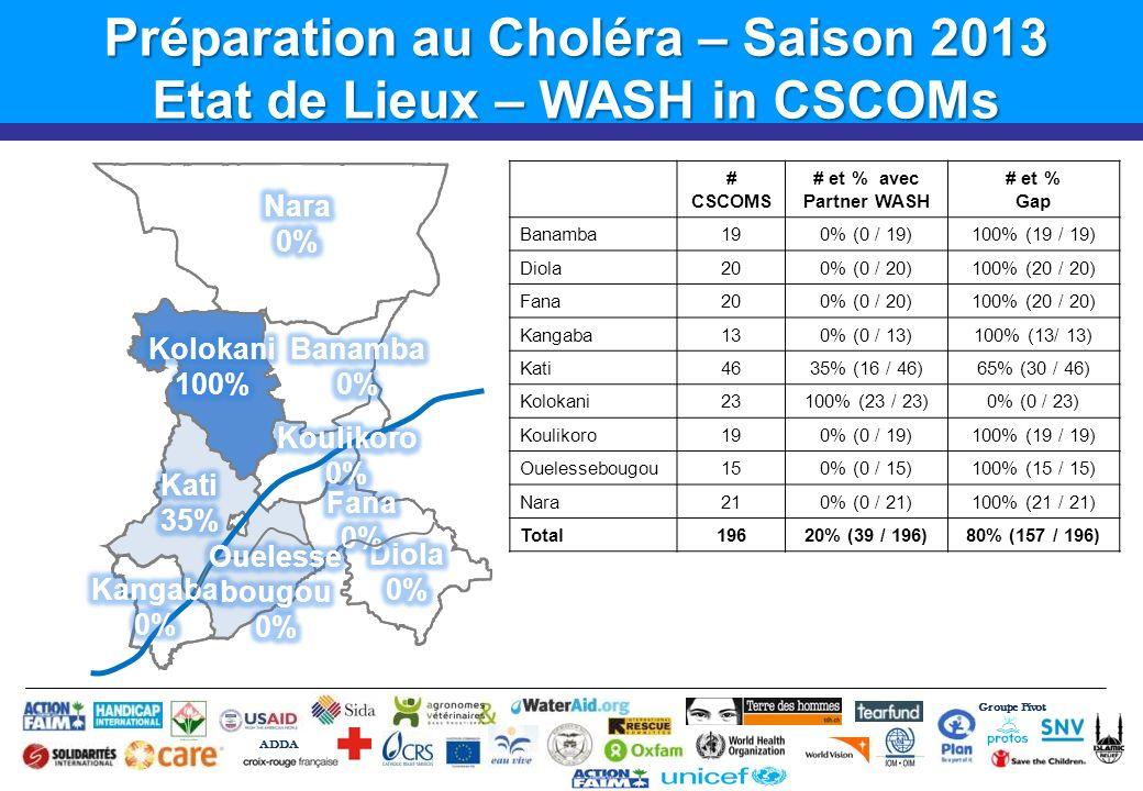 Préparation au Choléra – Saison 2013 Etat de Lieux – WASH in CSCOMs