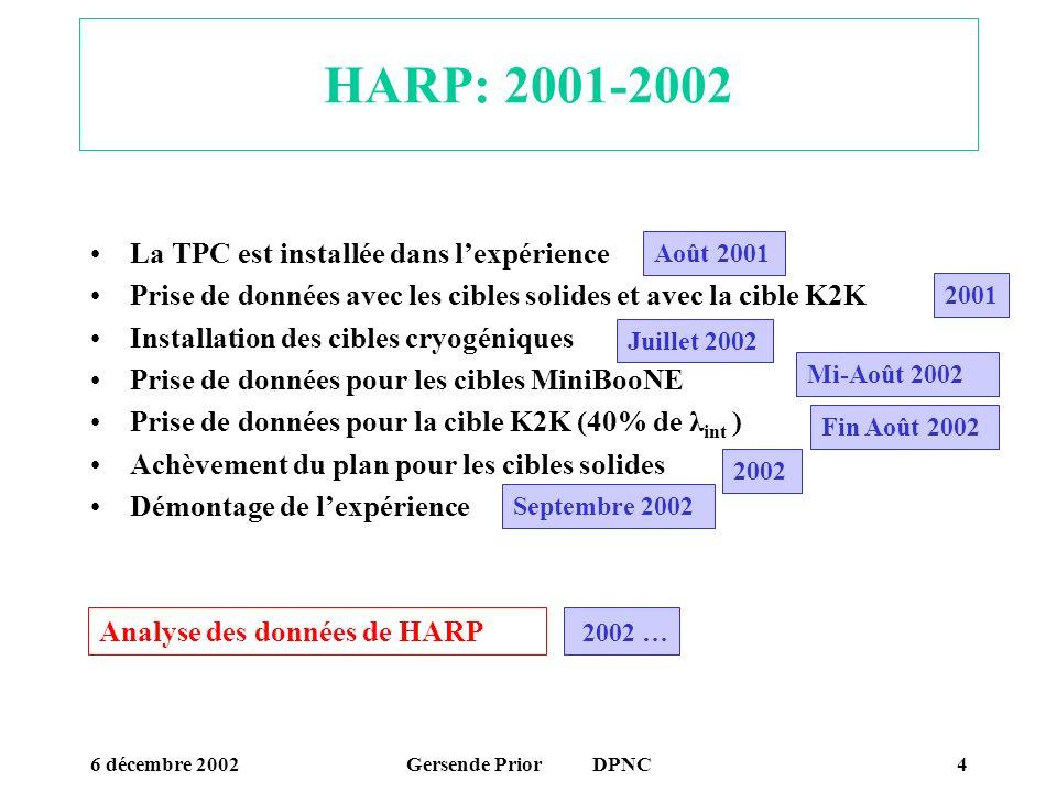 HARP: 2001-2002 La TPC est installée dans l'expérience