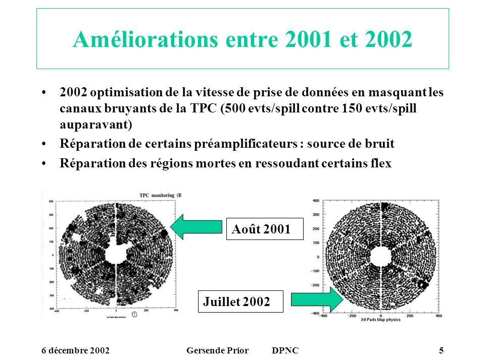 Améliorations entre 2001 et 2002