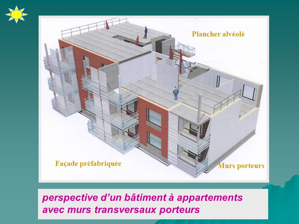 Modele Batiment En Perspective : La prefabrication ppt video online télécharger