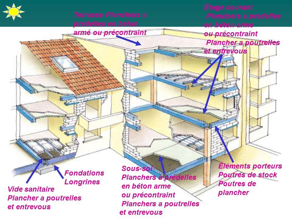 la prefabrication ppt video online t l charger. Black Bedroom Furniture Sets. Home Design Ideas