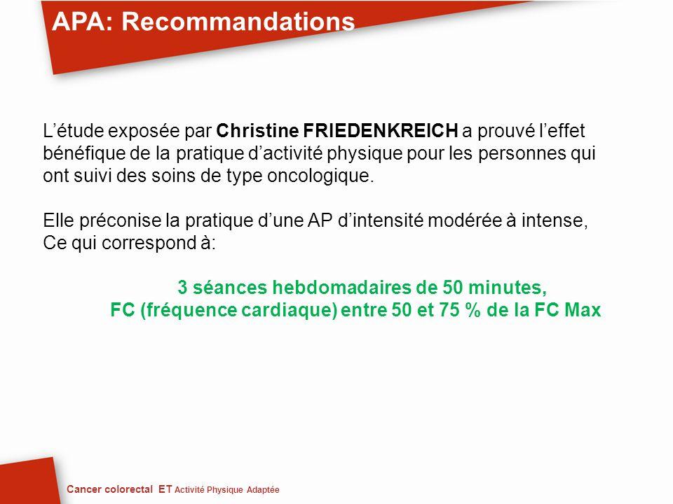 APA: Recommandations