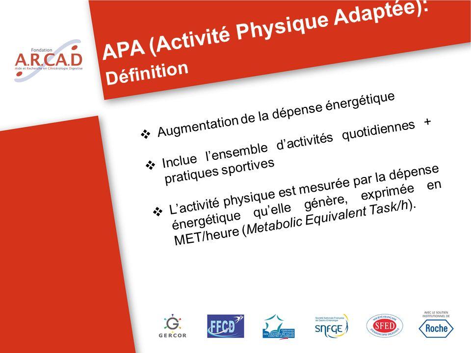 APA (Activité Physique Adaptée): Définition