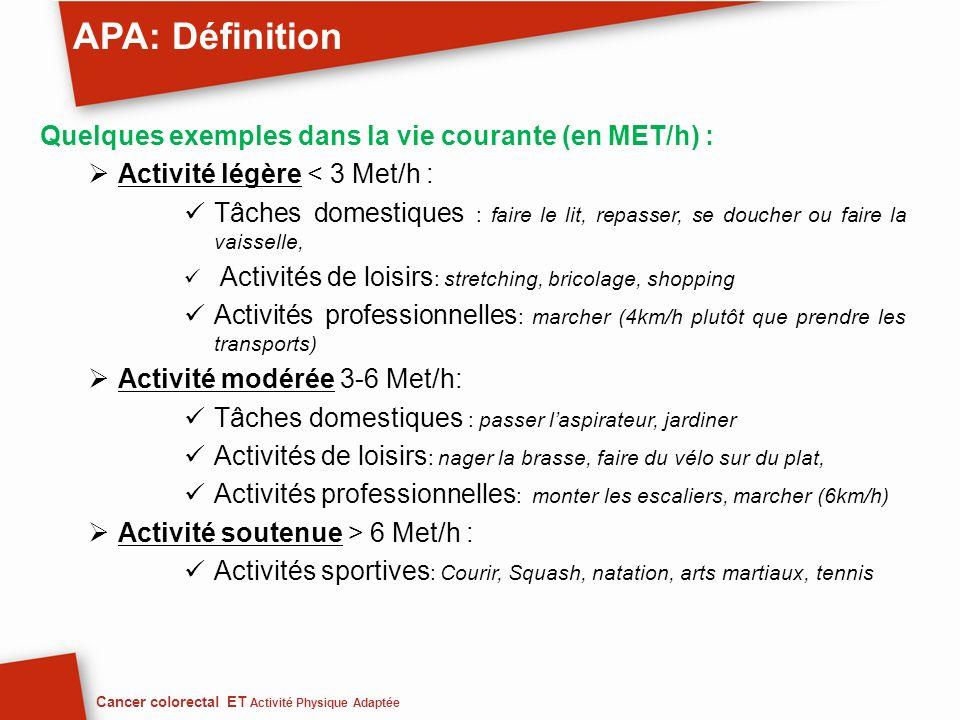 APA: Définition Quelques exemples dans la vie courante (en MET/h) :