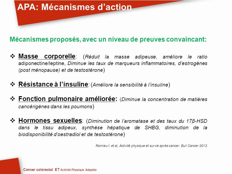 APA: Mécanismes d'action