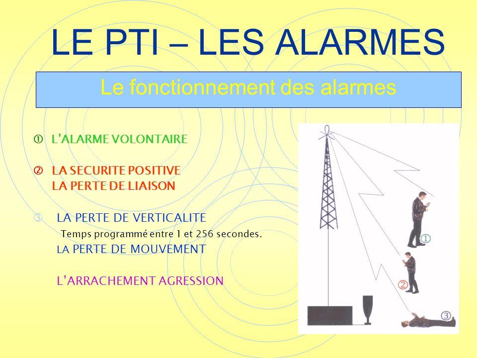 Le fonctionnement des alarmes