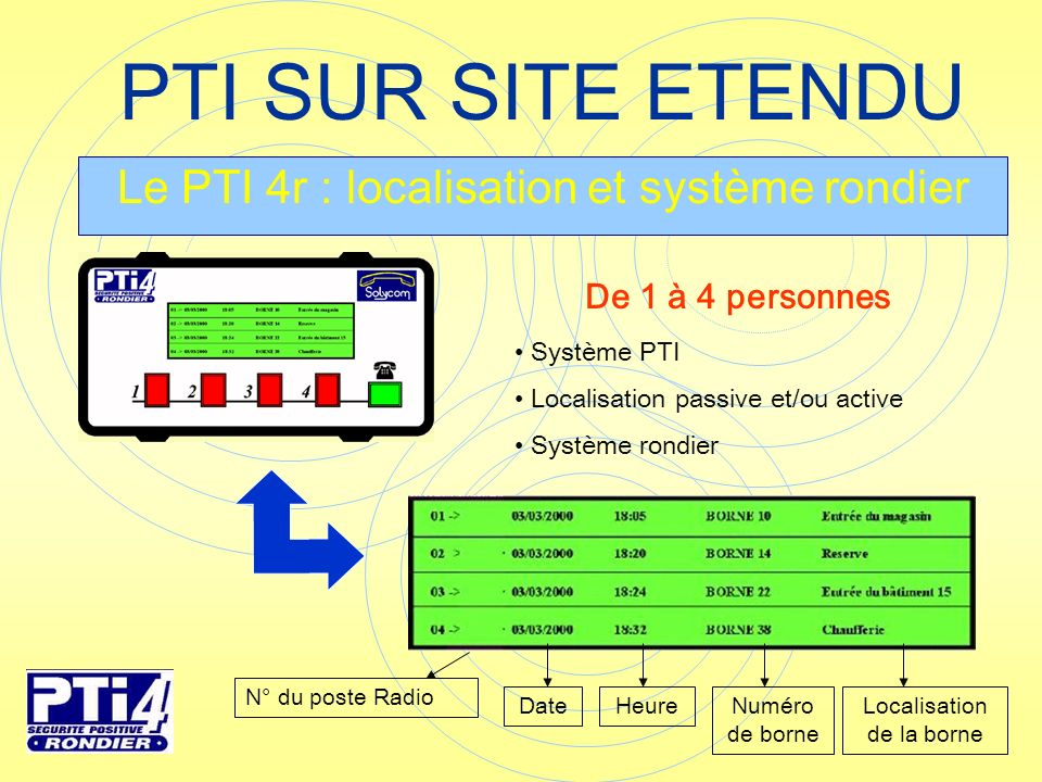 PTI SUR SITE ETENDU Le PTI 4r : localisation et système rondier