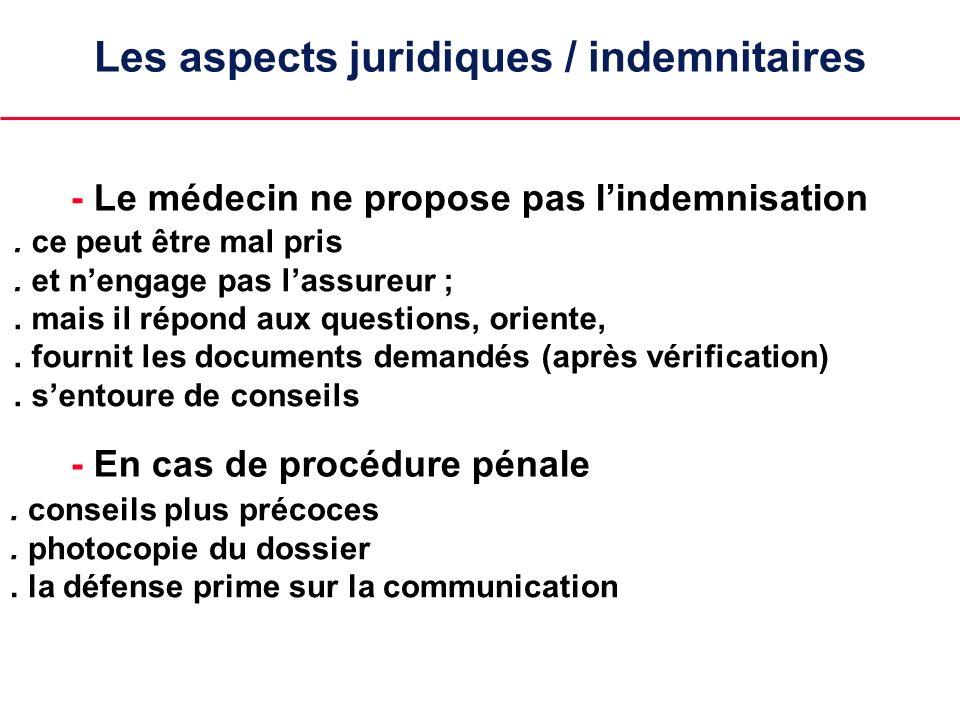 Les aspects juridiques / indemnitaires
