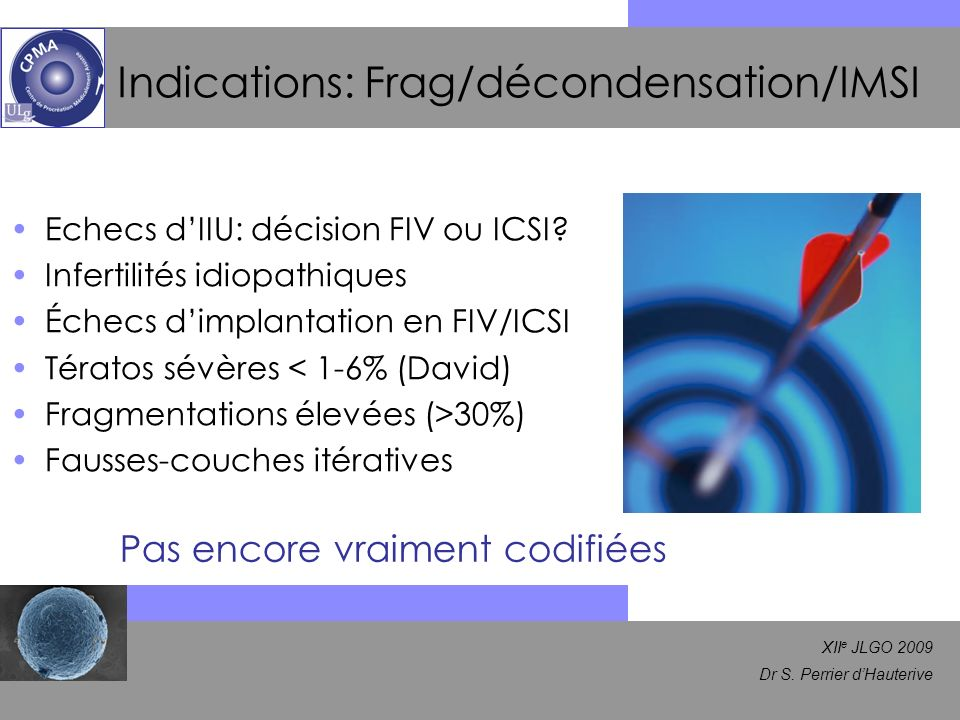 Indications: Frag/décondensation/IMSI