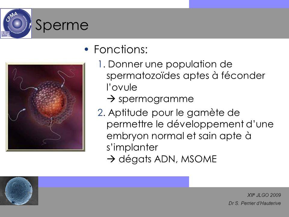 Sperme Fonctions: 1. Donner une population de spermatozoïdes aptes à féconder l'ovule  spermogramme.